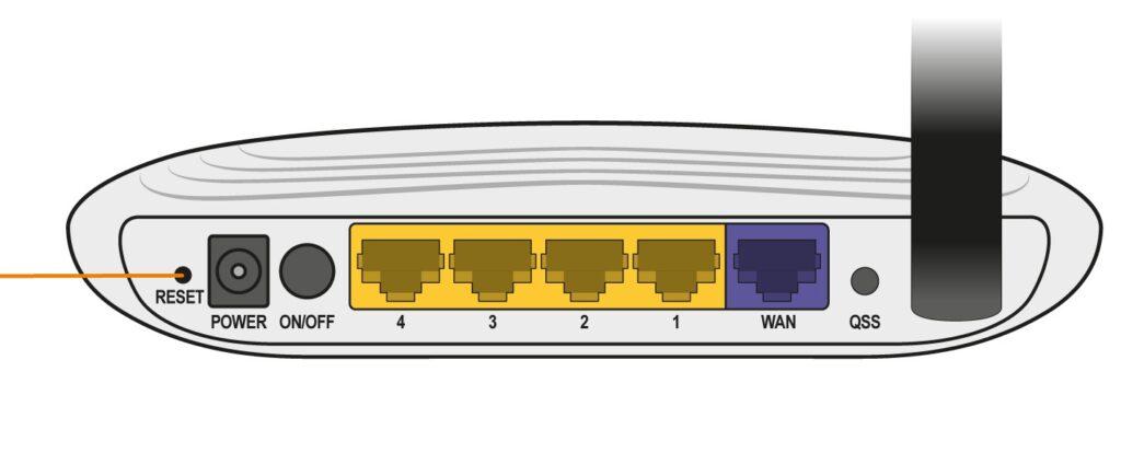Інструкцію для входу в панель управління Wi-Fi маршрутизатора.